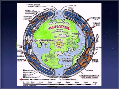 Agartha | Mapa ilustrativo