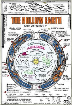 Teoria da Terra Ôca | Agartha